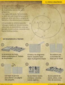 Arquímides
