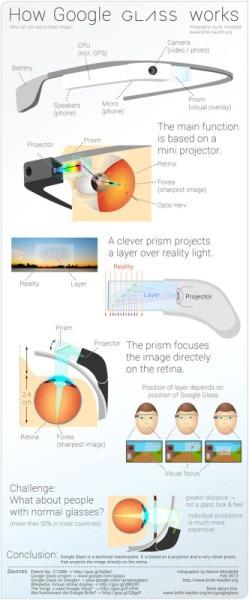 Así funciona Google Glass