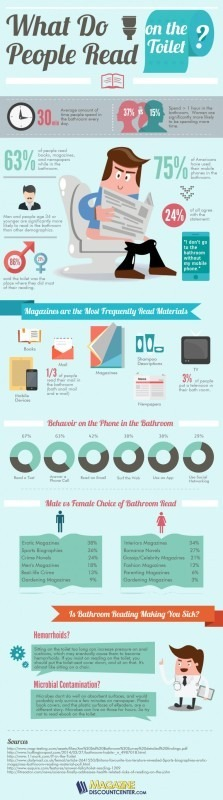 What Do People Read on the Toilet? [Infographic]