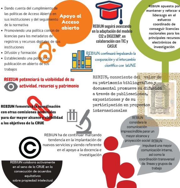 Conclusiones Asamblea REBIUN 2015