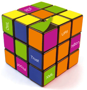 Semantic_Web_Rubik's Cube_by_Duncan_Hull