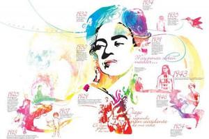 Infografía Frida