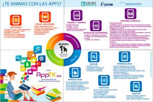 ¿Te animas con las apps?