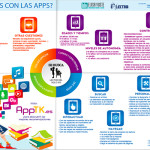 ¿Te animas con las apps?