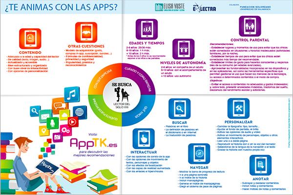 Se busca lector del siglo XXI: ¿Te animas con las apps?