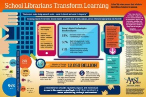 school-librarians-transform