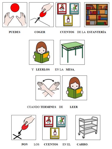 Adaptación visual con pictogramas